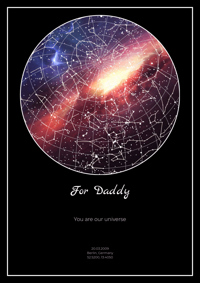 Bright and concise design for a starry sky map on the most important day